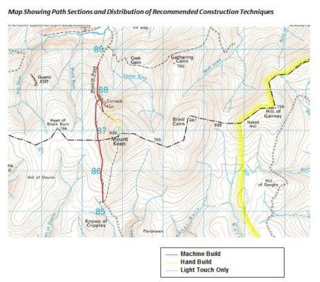 Mt Keen Path Repair Map 2018